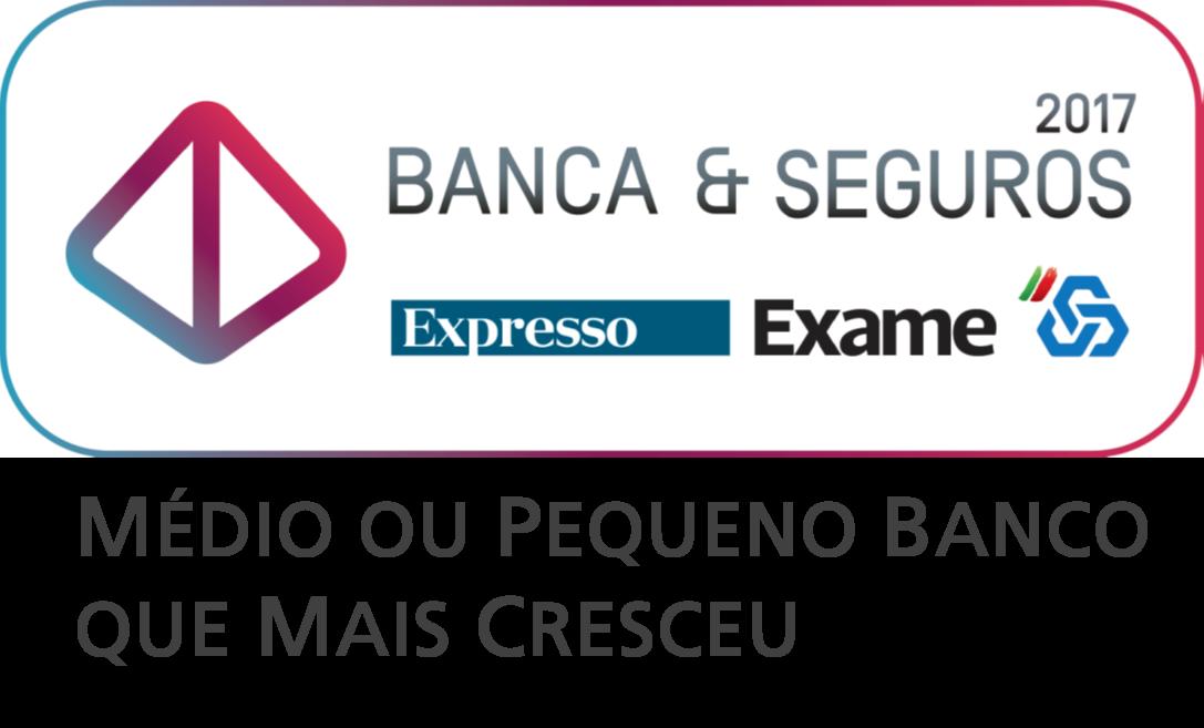 A multi awarded Bank | BNI Europa